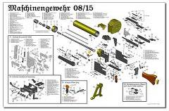 maschinengewehre 08 15